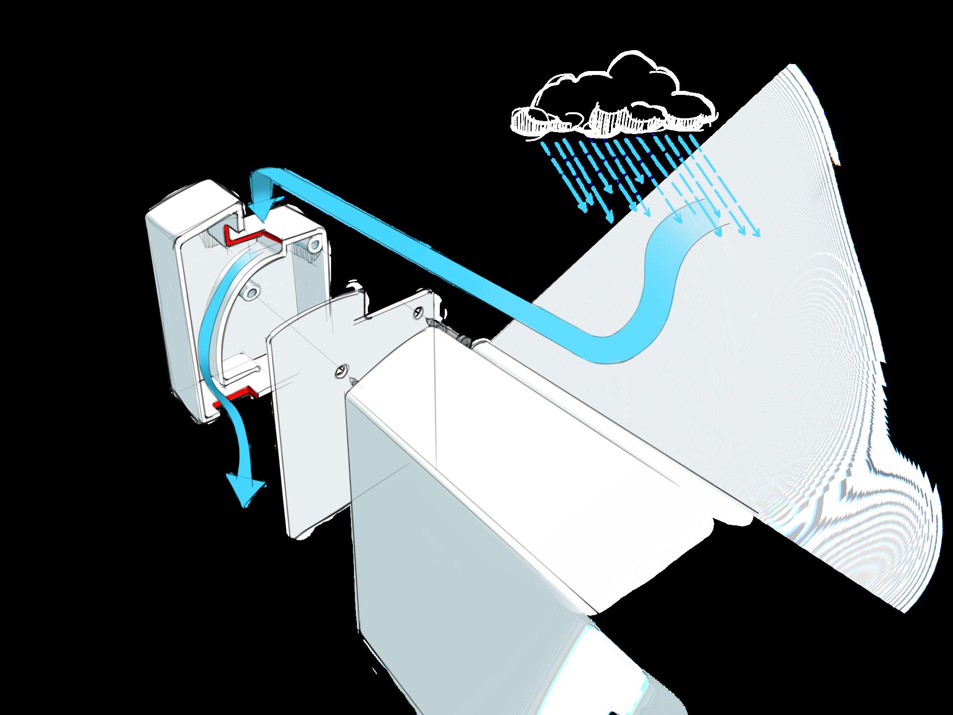 harol water drainage